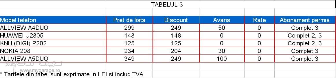 285272d1402659506-rcs-tabelul-3.jpg