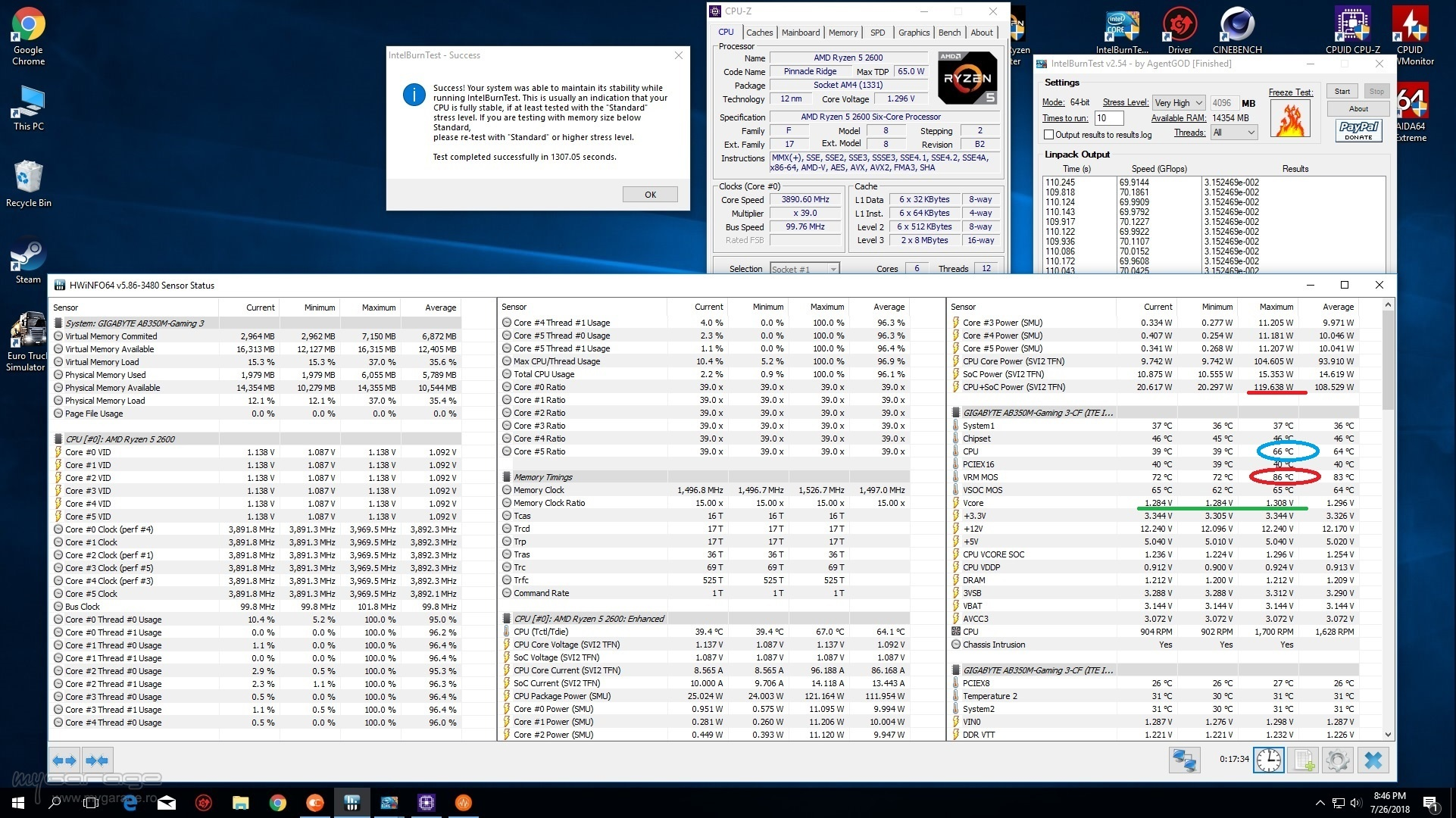 R5 2600 Overclock sinthetic benchmarks