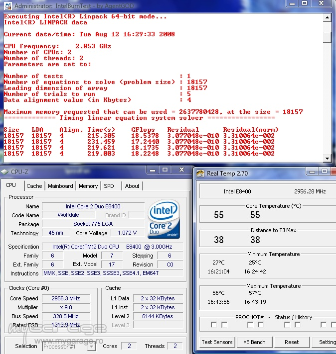 Stress Test Your Computer: Linpack Cpu Stress Test
