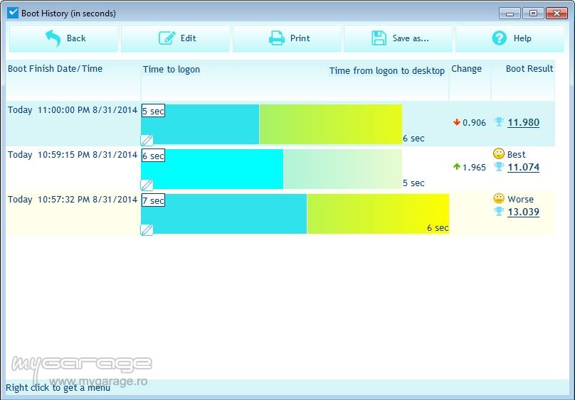 My Garage Review Ssd Adata Premier Pro Sp900 128gb