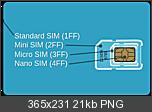 Tableta Samsung N8000 Galaxy Note 10.1 16GB 3G-sim-micro-sim-nano-sim.png